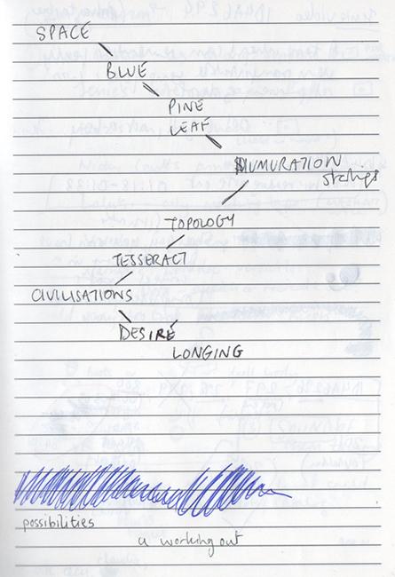 Sketchbook note, 2019